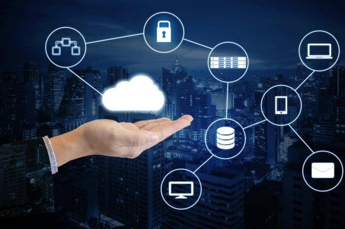 Cloud Voice Solutions VTSL