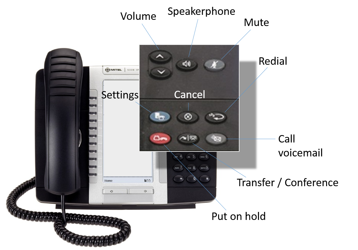 Phone_functions_Mitel_5330_office_phone_system.png
