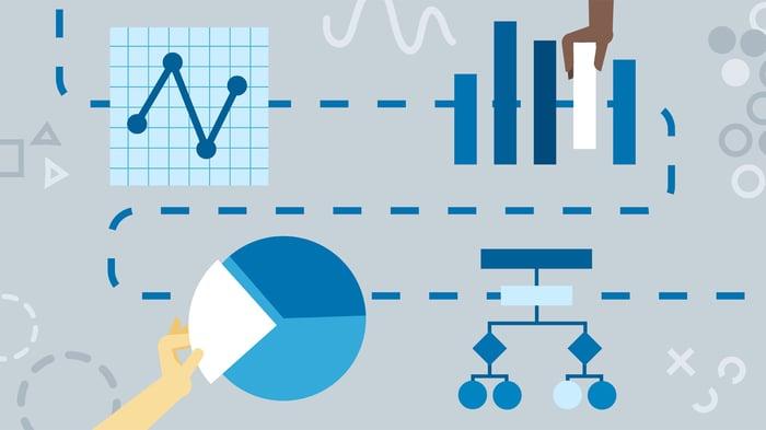 ip busines phone service provider data analytics phone transform business